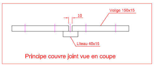 couvre joint